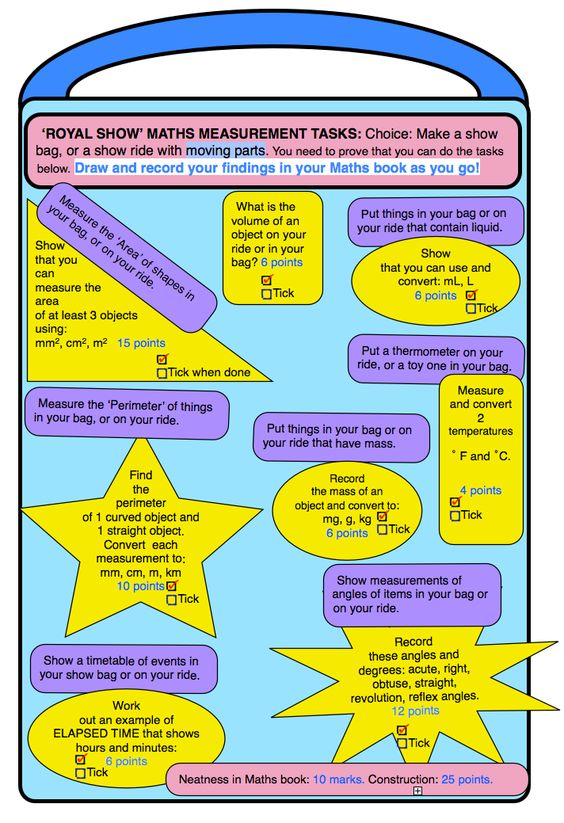 comprehensive classroom technology plan essay