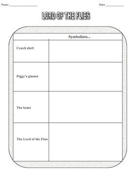 Printables Symbolism Worksheets the fly ojays and novels on pinterest ready to print student worksheets for lord of flies novel packet contains rising