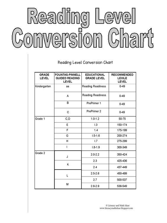 Worksheets Conversion Sentence For Kindergarten free reading level conversion chart this is a great tool to have to