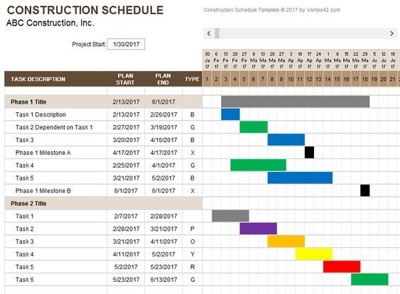 Commercial Construction Schedule In Excel Schedule Template Project Timeline Template Project Management Templates