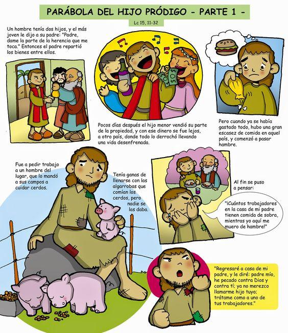Dibujos para catequesis: PARÁBOLA DEL PADRE MISERICORDIOSO o DEL HIJO PRÓDIGO - PARTE 1