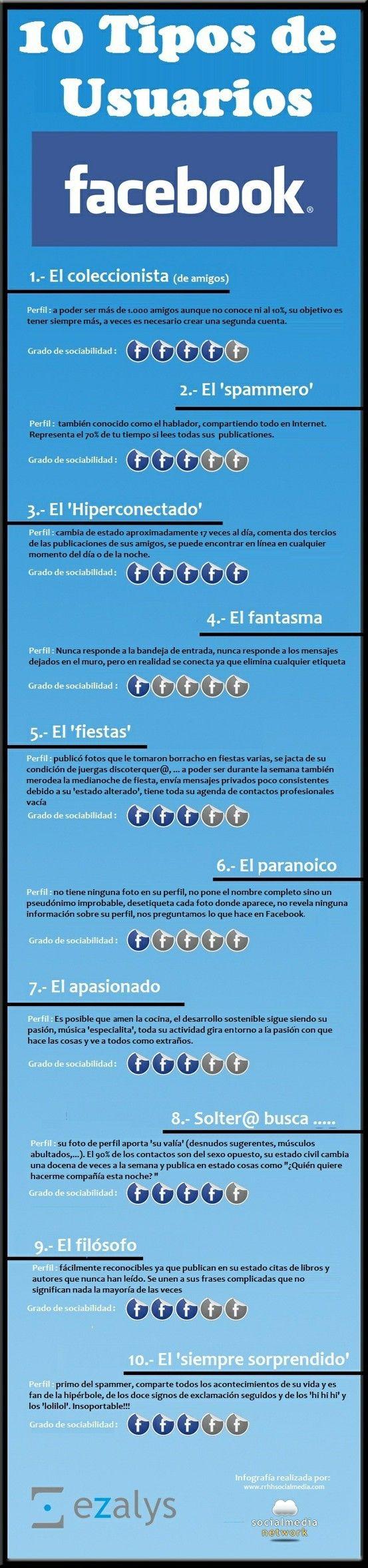 10 Tipos de usuarios de Facebook (Infografía) | everblue.es