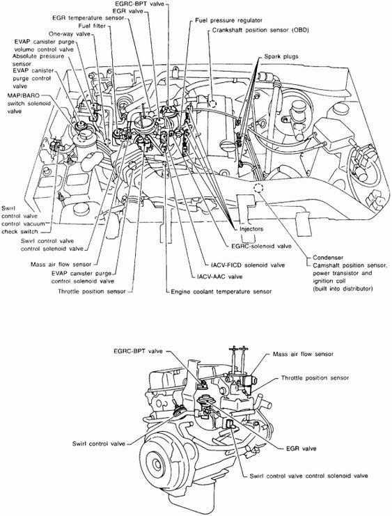 10+ 1997 nissan truck engine diagram - truck diagram - wiringg.net | nissan  trucks, nissan, truck engine  pinterest