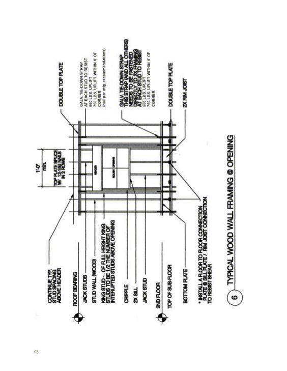 Wood Wall Framing Opening Building Diagrams