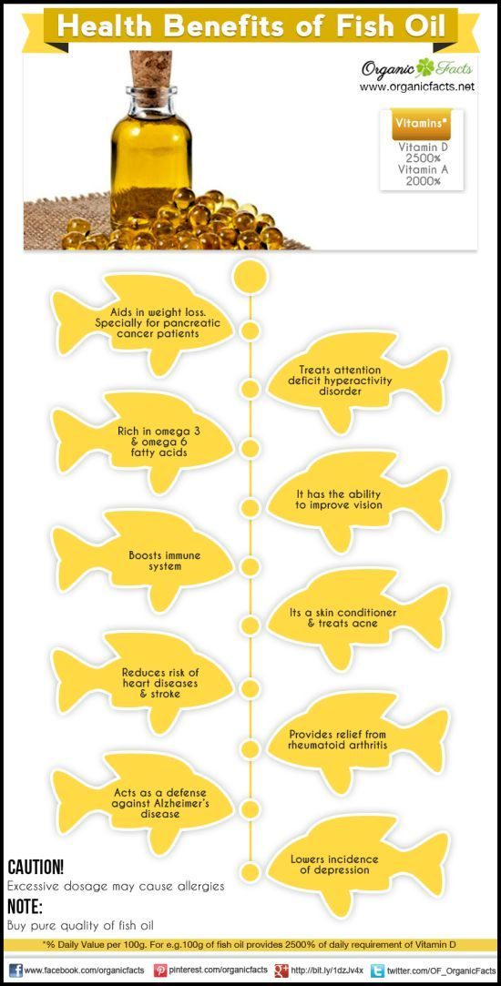 Health benefits of fish oil organic facts clean eating for Health benefits of fish oil