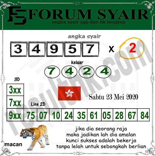 Forum prediksi sgp
