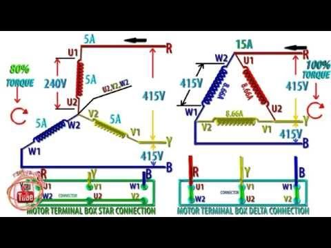 Star Delta Connection For Induction Motor Why Star Delta Starter Use Induction Motor Youtube Delta Connection Electronic Schematics Electrical Installation
