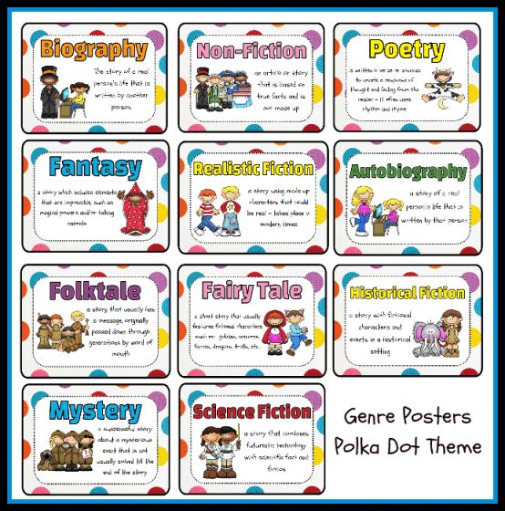 Types Of Genres Genres Poster Set Polka Dot Theme Printable Worksheet With Answer Genre Posters Reading Genre Posters Polka Dot Theme
