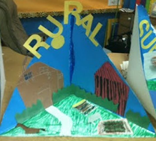 Dioramas For Studying Urban Suburban And Rural Community Types Types Of Communities My Community Activities Community Activities