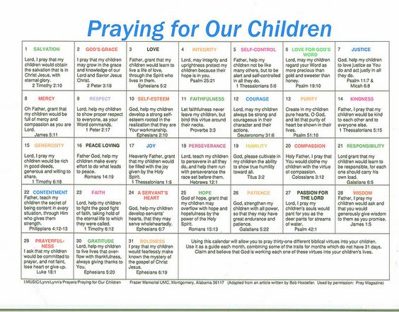 Monthly Prayer Chart for parents
