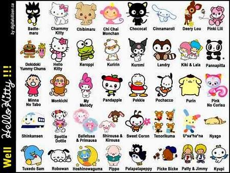 Hello Kitty And Friends Names