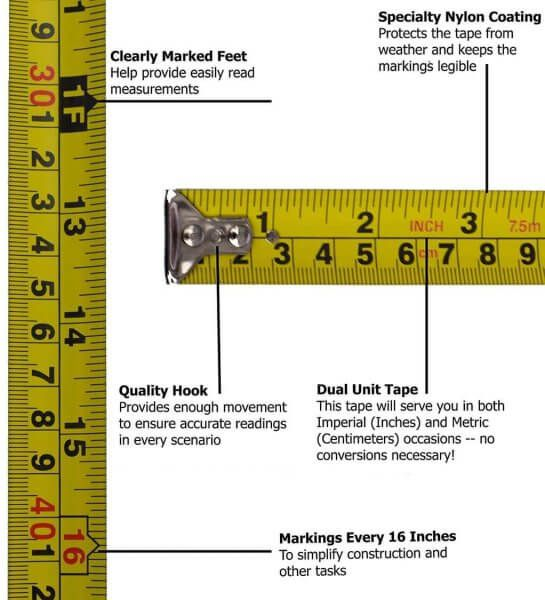 How To Read Tape Measure Engineering Discoveries Tape Reading Tape Measure Stair Stringer Calculator Inches reading tape measure worksheet