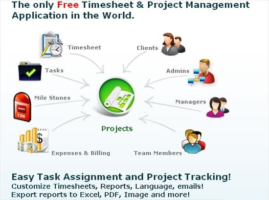 OfficeTimer is the only FREE web-based, Online Timesheet and Online