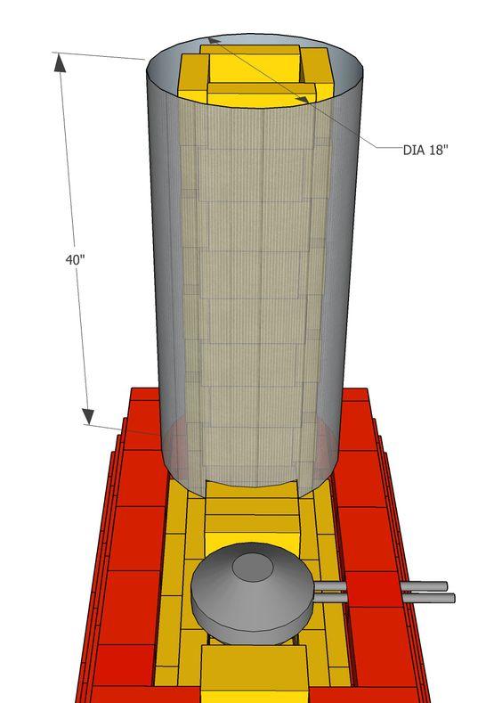 Heat Riser Insulation And Water Boiler Positioning Rocket Mass