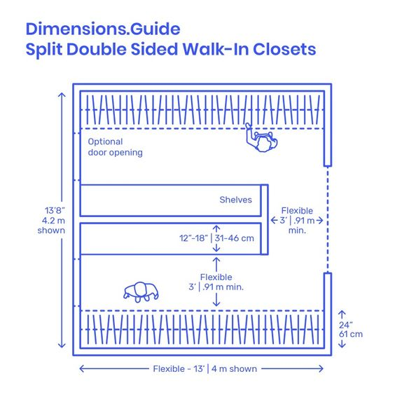 Split Double Sided Walk In Closet Layouts Are Shared Closets That Separate The Closet Space Into Walk In Closet Dimensions Master Closet Layout Walk In Closet