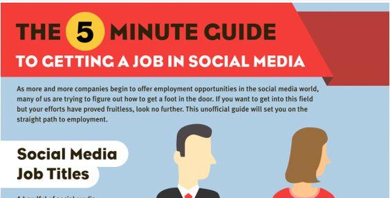 Trovare lavoro con i social network in 5 minuti: cosa fare e come farsi trovare