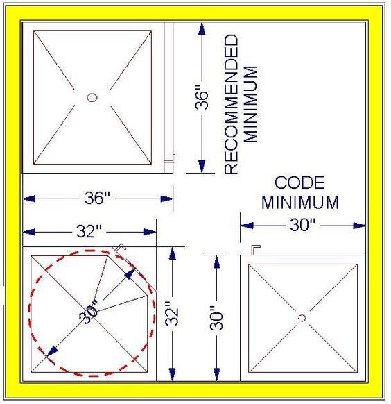 Minimum Bathroom Dimensions Fair Design 2018