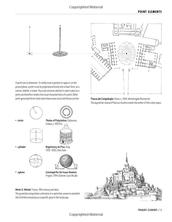Architecture spaces and book on pinterest for Definition of form and space in architecture