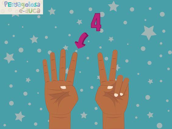 Cuenta con la niña los dedos de una mano (1-5)