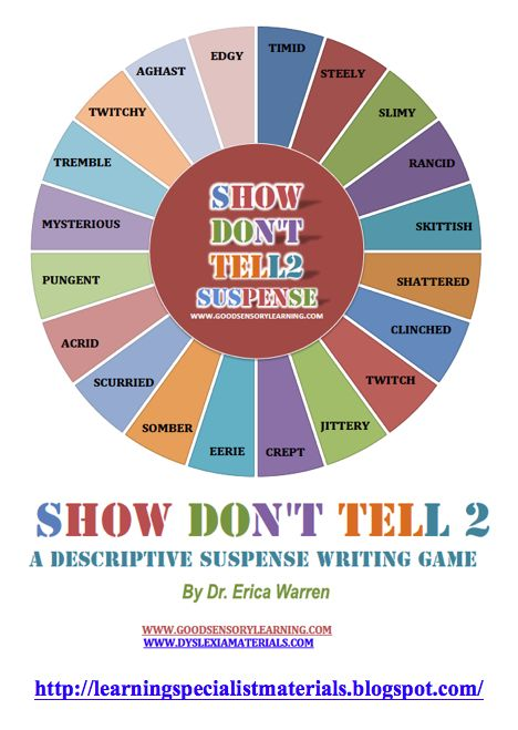 good essay words use