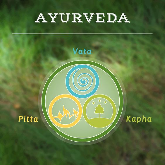 Vata Diet - If an Ayurvedically trained practitioner or doctor has suggested you follow a Vata diet and lifestyle here are the guidelines.