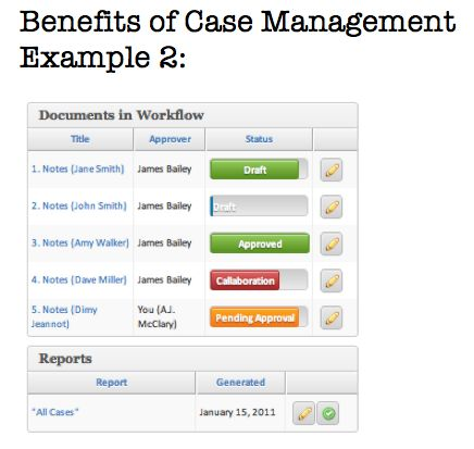 Benefits Of Case Management Solutions Example 2  Care. Non Profit Organization Fundraising. College Near Dallas Tx Internet Service Boise. Treatment Programs For Substance Abuse. Professional Liability Insurance For Psychologists. Chrysler Newport Convertible. How To Get Rid Of Credit Card Debt Fast. Radiation Therapist Training Programs. Moving Company Ft Lauderdale