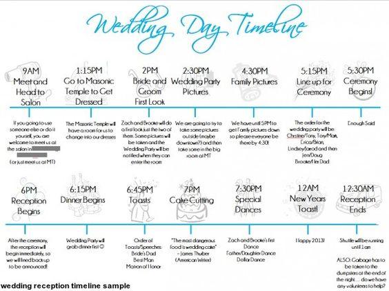 Wedding Reception Timeline Sample A wedding is a major event in – Event Timeline Sample