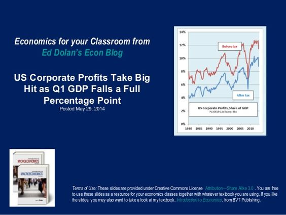 US Corporate Profits Plunge in Q1 2014 as GDP Falls 1 Percent by Ed Dolan via slideshare