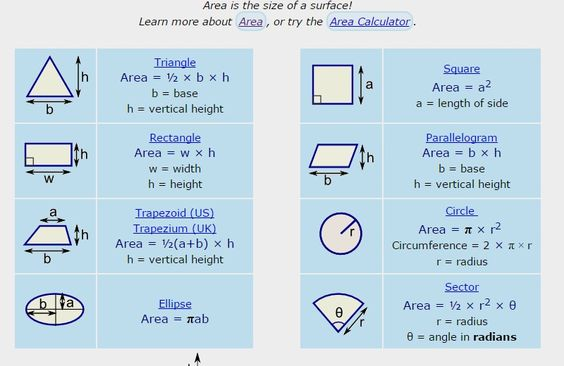 Area of Circle, Triangle, Square, Rectangle, Parallelogram, Trapezium, Ellipse and Sector