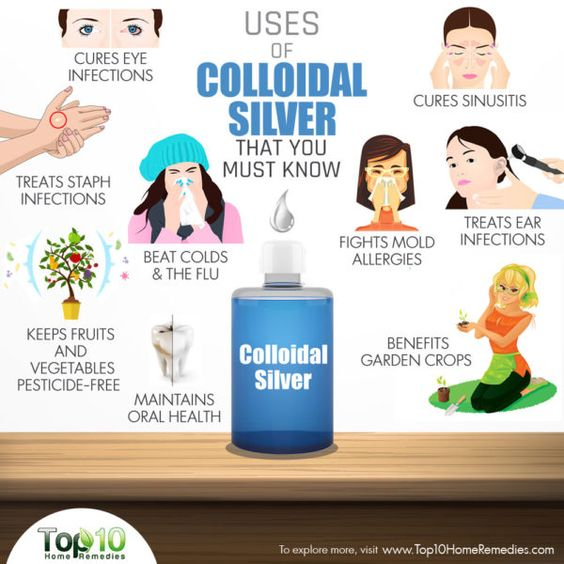 uses of colloidal silver