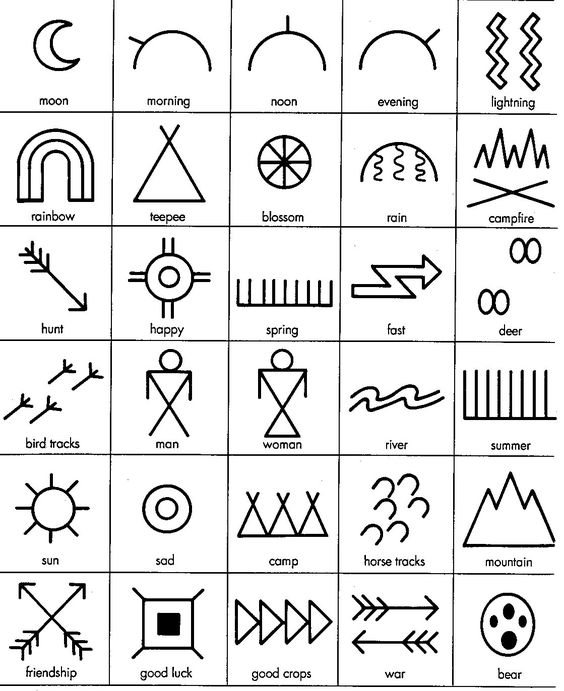 Apache Indian Symbols Family Clipart Library
