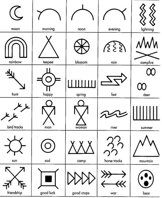 native american indian symbols