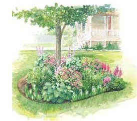 Pre planned garden designs and layouts shade garden plans for Easy perennial garden plan