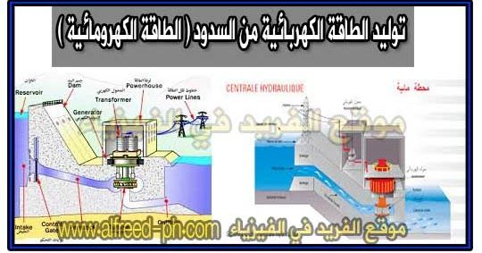 استخدام السدود في توليد الكهرباء الطاقة الكهرومائية Pictures Dam Thesis