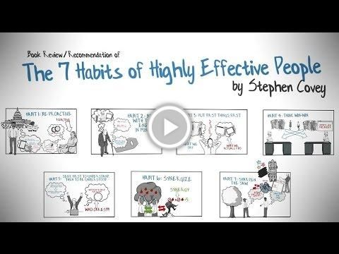 1000 Ideas About Highly Effective People On Pinterest