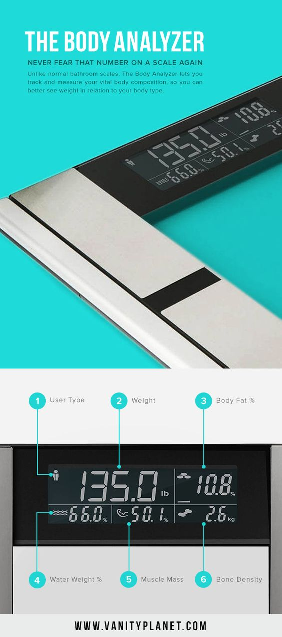 Body Analyzer1 Health, Digital scale and To lose weight