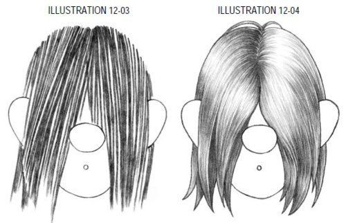 Drawing Human Anatomy How To Draw Hair Person Drawing Long Straight Hair