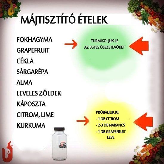májtisztítás fogyás)