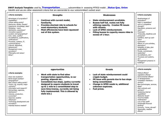 Swot analysis  Research Pinterest Swot analysis - product swot analysis template