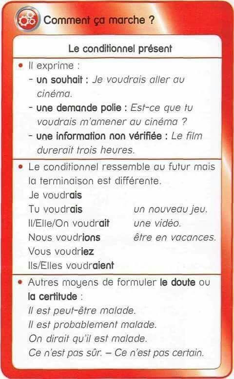 Le Conditionnel Present Conditionnel Present Comment Apprendre L Anglais Apprendre Le Francais