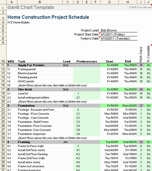 Bonus Plan Template Excel Lovely Gantt Chart Template Pro For Excel Gantt Chart Templates Templates Schedule Template