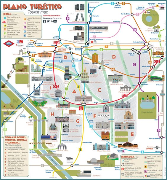 Tourist map of Madrid attractions sightseeing museums sites – Tourist Map Of Cordoba Spain