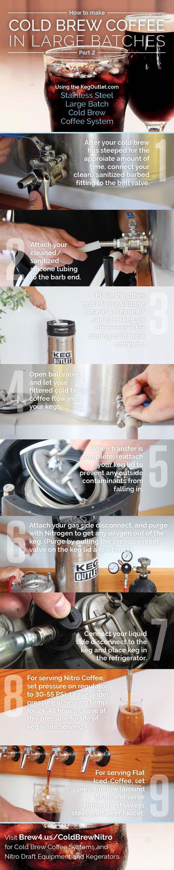 how to make nitro coffee