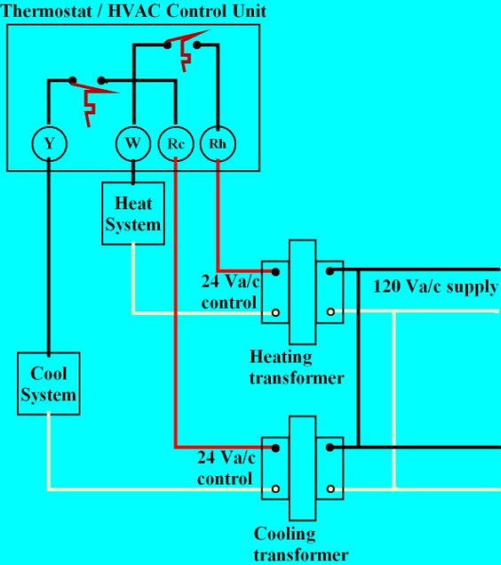 Programmable Thermostat Wiring Diagrams Hvac Control Thermostat Wiring Refrigeration And Air Conditioning Hvac Controls