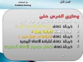 مخ مخ خ Places To Visit Blog Abs