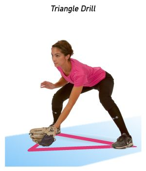 Softball Drills for the Infield- hey! I know these! Cant do em anymore but I know 'em.