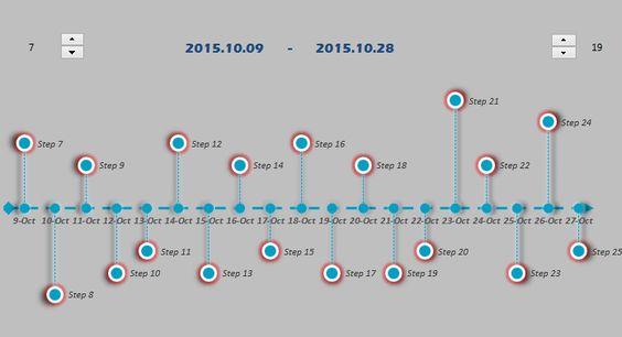 Project Timeline Template  Remodel    Project Timeline