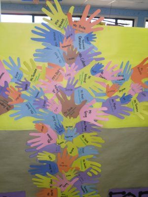 Easter bulletin board - Have kids trace their hand in multiple colors.  Heading: Children of the Risen Christ.