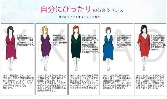 自分にぴったりの似合うドレス - Milanoo.jp
