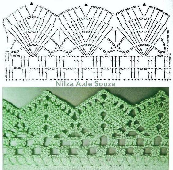 Bico de Crochê Simples: 90 Modelos Lindos e Fáceis de Fazer | Revista Artesanato